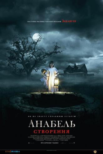 постер Анабель: Створення
